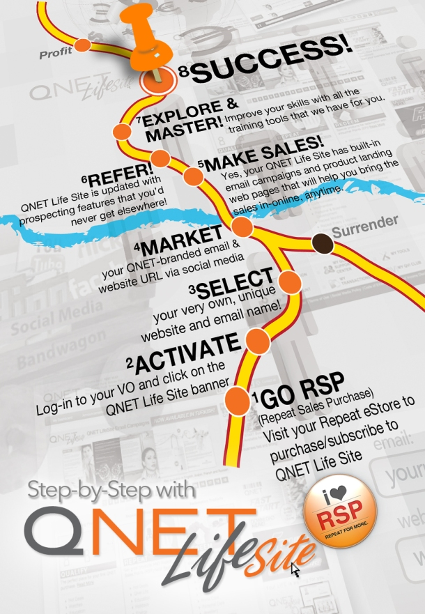 QNET.Life_.Site_.Infographic